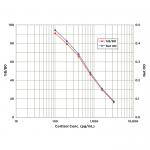 SKT-201_Cortisol_EIA_Kit_Standard_Curve_Fig1.png